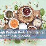 High Protein Diets are Integral to Weight Loss Success