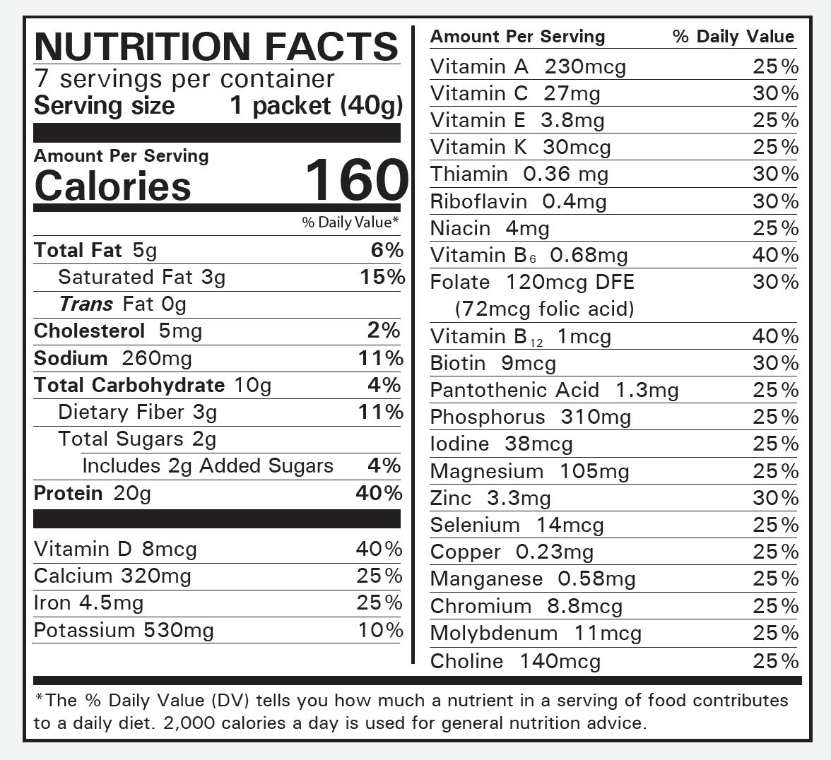 Numetra Caramel Frappuccino Nutrition Facts